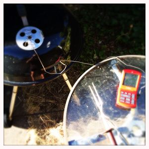 Thermometer-in-action